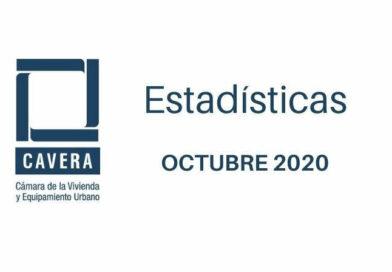 Estadísticas octubre 2020