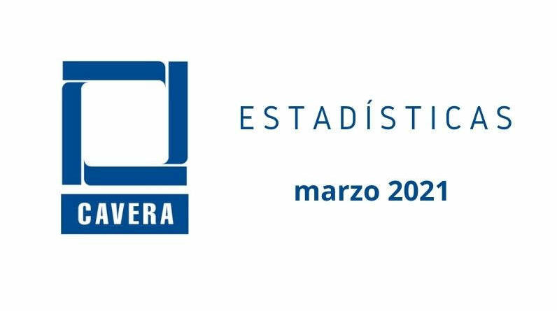 Estadísticas marzo 2021